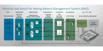 德国Comemso科尼绍电芯模拟器 ——BMS-HIL电池管理系统解决方案