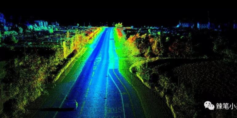 [科普]激光雷达LIDAR工作原理