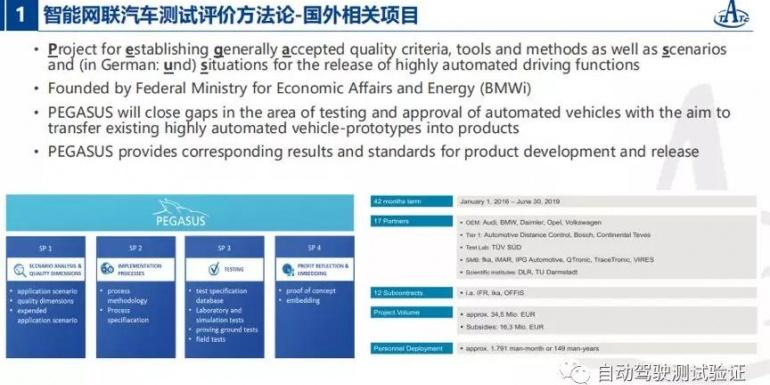 智能网联汽车测试评价及检测认证