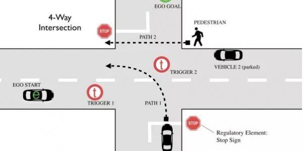 GeoScenario:用于自动驾驶场景表示的开放式DSL