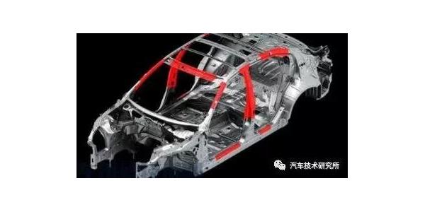 高强钢材料车身轻量化研究