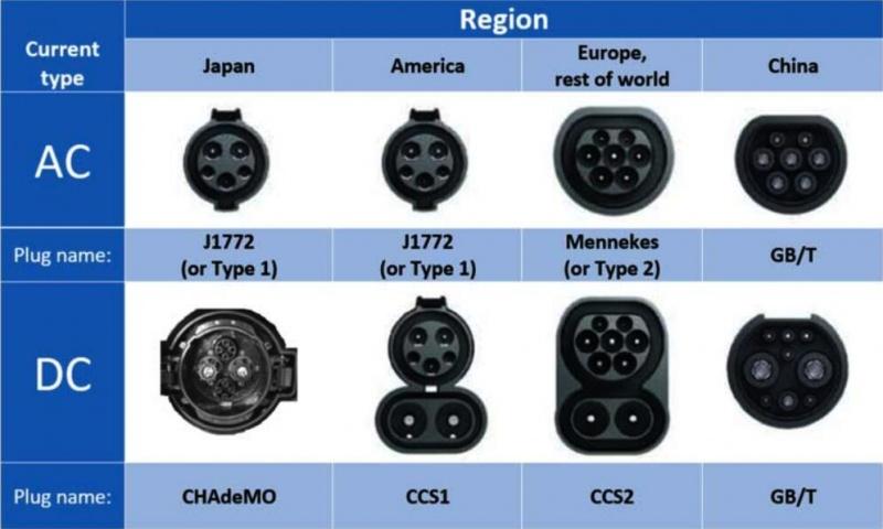 欧洲美洲CCS充电桩 (19)