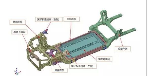 案例展示先进设计与增材制造技术在汽车行业的应用