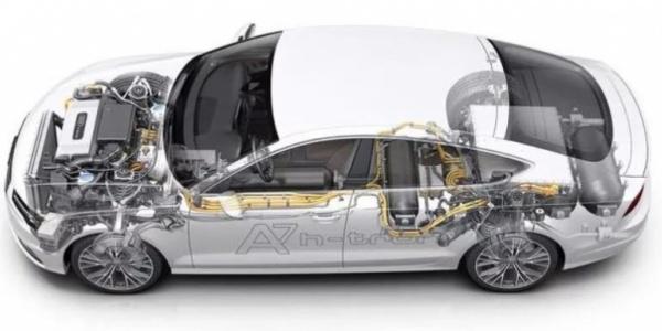 氢燃料的野心,是大众MPE模块化电气平台的异想天开?