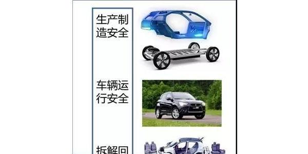 电池系统安全是各方安全要素的组合体
