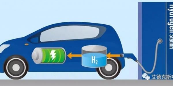 帮你解决燃料电池测试环节中的疑难杂症!