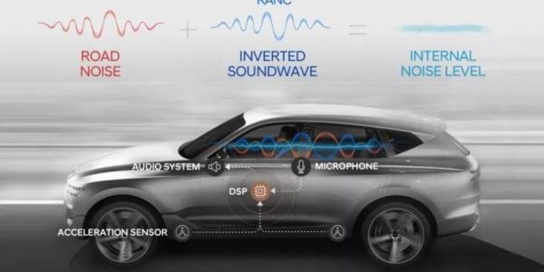 RANC技术可降低噪声:现代让车内更安静