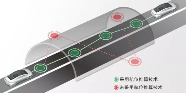 TDK专题报道:通过传感融合解决方案实现2级以上的自动驾驶