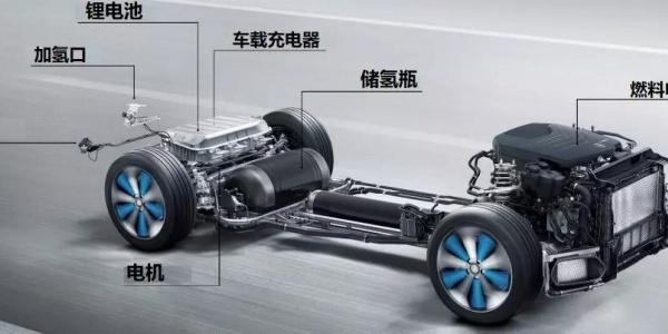奔驰GLC F-CELL燃料电池汽车动力系统技术解析