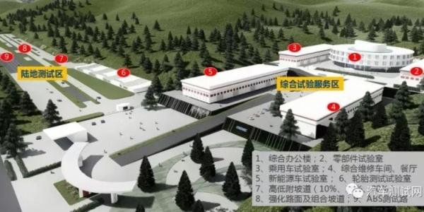 中汽中心呼伦贝尔冬季汽车试验场二期项目正式启用