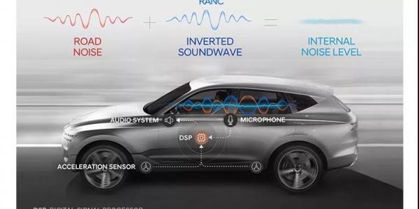 现代汽车推出全球首个路躁主动降噪技术