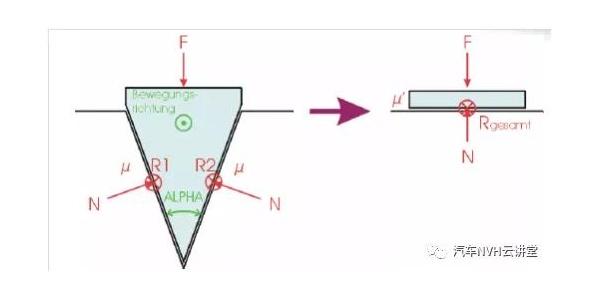 发动机轮系皮带噪声产生机理分析